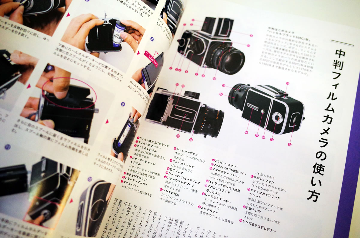 カメラの使い方が丁寧に解説